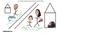 The living situation Sophia dreamed up while driving home as told through MS Paint